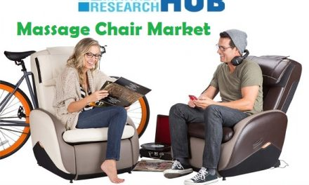 Rising demand Of Massage Therapy to Drive the Global Massage Chair Market during 2016-2021