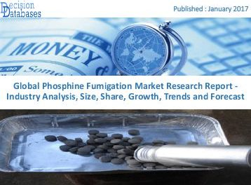 Phosphine Fumigation Market : Global Industry Size, Share, Trends, and Forecasts 2015 to 2022
