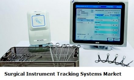 Surgical Instrument Tracking Systems Market demand will increase by 2016-2024