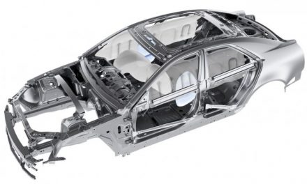 Automotive Steel Market – Demand, Supply, Cost structure along with Industry's Competitive Landscape