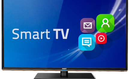 Global Smart TV Market Size, Trends, Growth, Analysis, Demand, Industry 2021 Forecast