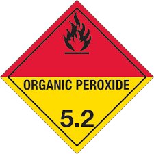 Global Organic Peroxide Market Report 2017:2022 – Industry Analysis and New Opportunities Explored