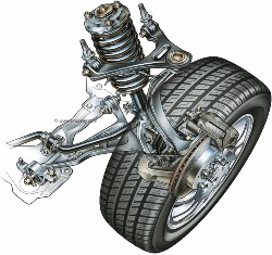Global Automotive Suspension Systems Market 2017 : By Size and Share, Technology, Drivers & Strains – Trends & Forecast to 2022
