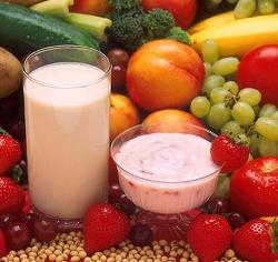 Global Sports Food Market 2017 : By Size and Share, Technology, Drivers & Strains – Trends & Forecast to 2022