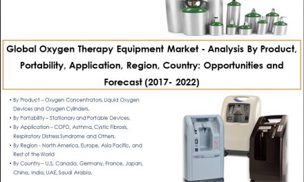 Global Oxygen Therapy Equipment Market – Analysis By Product, Portability, Application, Region, Country: Opportunities and Forecast (2017- 2022)