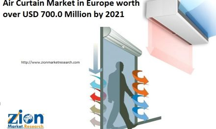 The Europe Air Curtain Market to Reach US$ 700.0 Million by the End of 2021