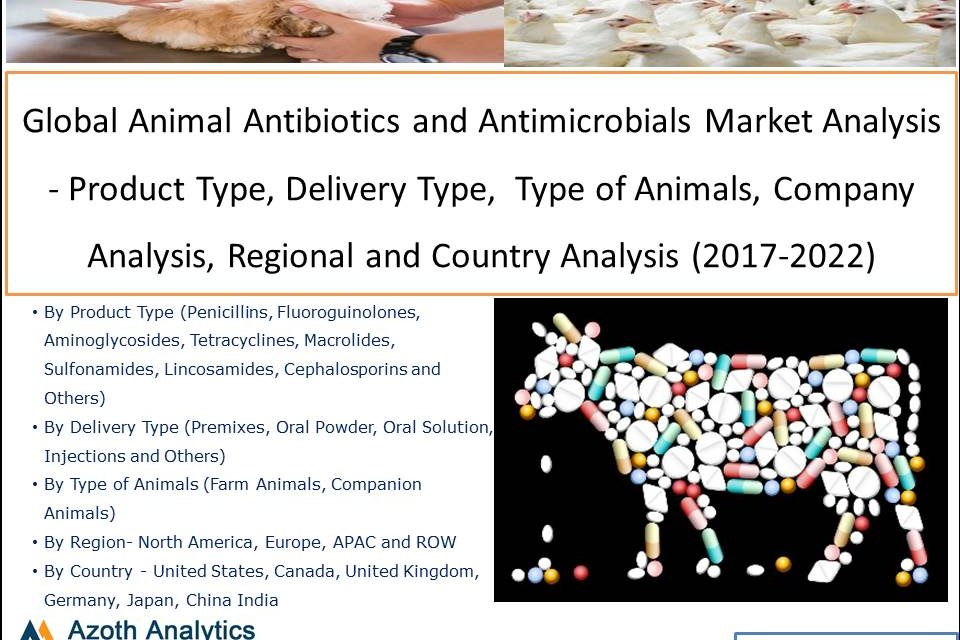 Global Animal Antibiotics and Antimicrobials Market Analysis – Product Type, Delivery Type, Type of Animals, Company Analysis, Regional and Country Analysis (2017-2022)