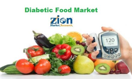 Global Diabetic Food Market booming at USD 11.3 Billion by 2021