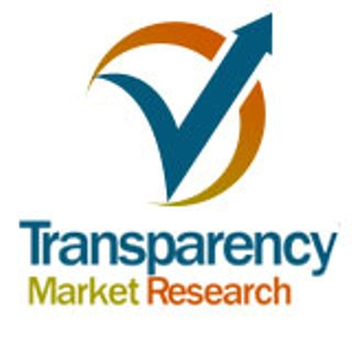 Optical Imaging Market Estimated to Experience a Hike in Growth by 2020