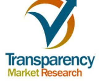 Medical Transcription Services Market Foreseen to Grow Exponentially over 2019
