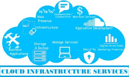 Global Cloud Infrastructure Service Market Research and Analysis 2015-2022