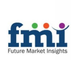 Wound Irrigation Devices Market Estimated to Flourish by 2027