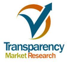 Poly Aluminum Chloride Market Size Projected to Rise Lucratively during 2024