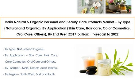 India Natural & Organic Personal and Beauty Care Products Market – Sizing and Growth, By Value, By Type, By Application, By End User: Opportunities and Forecast (2017-2022)