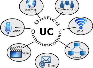Global Unified Communication as a Service (UCAAS) Market, 2015-2021