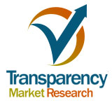 Biometric Sensors Market to Witness Robust Expansion Throughout the Forecast Period  (2015 – 2023)