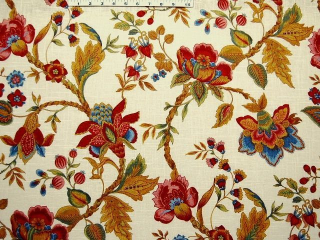 Decorative Fabric Market by Demand, Trend and Growth Opportunities for next 5 years