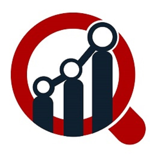 Dynamic Glazing Market Overview, Growth, Supply, Revenue and Forecast 2017-2023