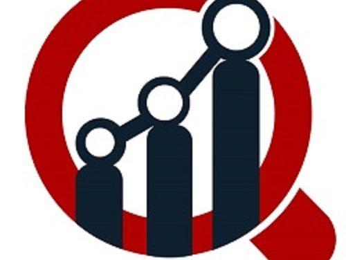 Automotive E-tailing Market Development, Market Trend, Segmentation and Forecast to 2022