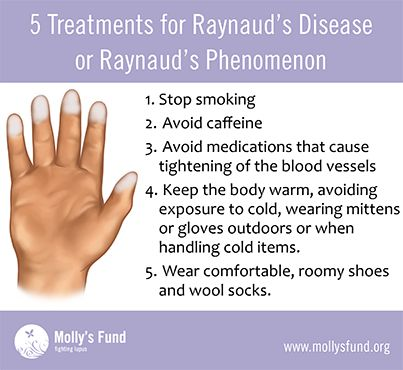 Global Raynauds Disease Treatment Sales Market 2018 Production, Price, Revenue, Growth and Share 2025