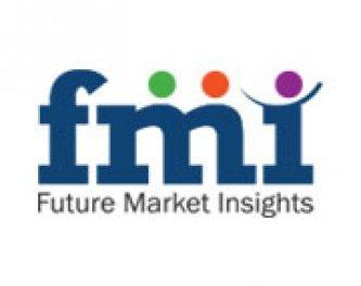 Centrifugal Pump Market Dynamics, Segments and Supply Demand 2017 to 2027