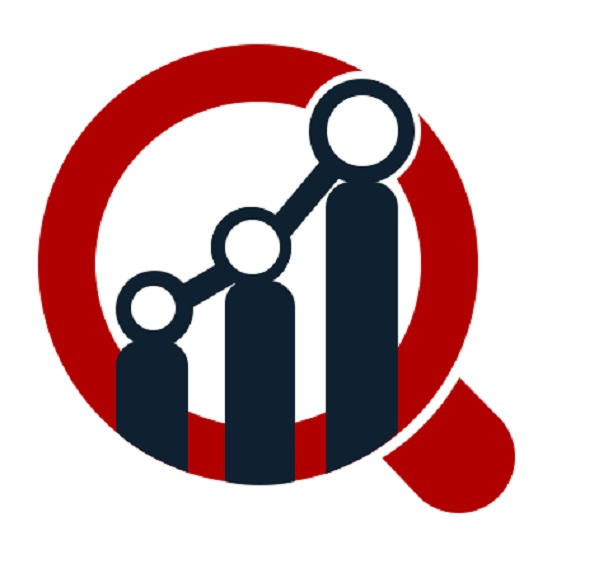 Drilling and Completion Fluids Market – Worldwide Industry Analysis, Size, Share, Growth Analysis, Trends and Forecast 2016 – 2027