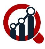 Digital Isolator Market Lucrative Opportunities Across Globe