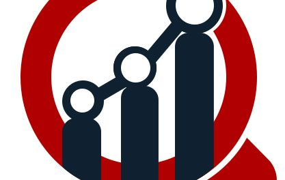 API Market Size, Competitors Strategy, Regional Analysis and Growth by Forecast to 2023