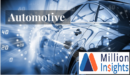 Automotive Cam Followers Market Top Scenario, SWOT Analysis, Growth, Business Overview & Forecast 2025