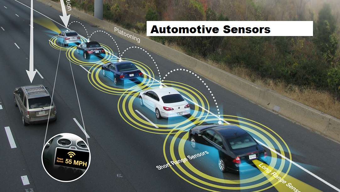 Technological Growth and Development of Automotive Sensors Market – Global Overview