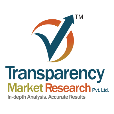 Tapioca ingredients/extracts Market : Latest Innovations, Drivers, Dynamics And Strategic Analysis till 2024